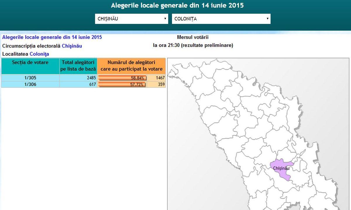 votare_Colonita_CEC