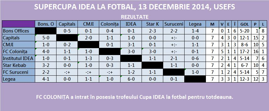 Super_cupa_IDEA-1